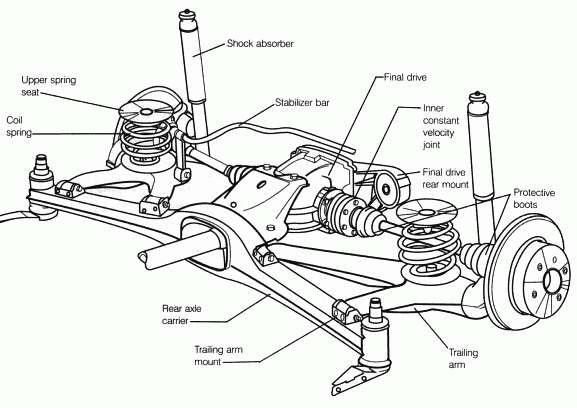 Car Motorcycle Mower Repair Diy additionally 990903 Please Share A Link Or Picture Showing Later Explorer S Rear Independent Suspension moreover 7kf61 Ford Explorer Xlt 2002 Ford Explorer Xlt Developed furthermore Bmw X5 Tensioner Pulley Diagram together with Caterpillar Throttle Position Sensor Location. on 2004 bmw 325i parts diagram